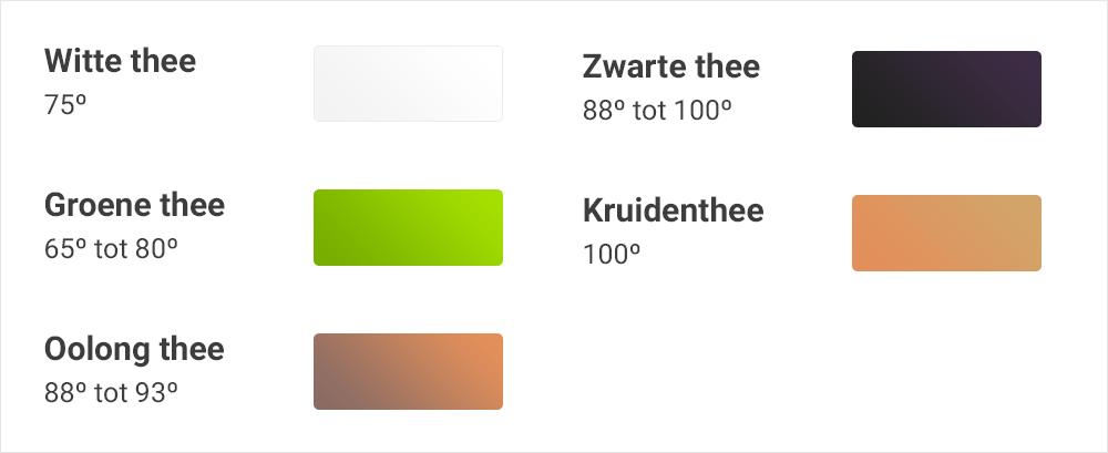 Beste temperatuur voor witte, groene, oolong, kruiden en zwarte thee.